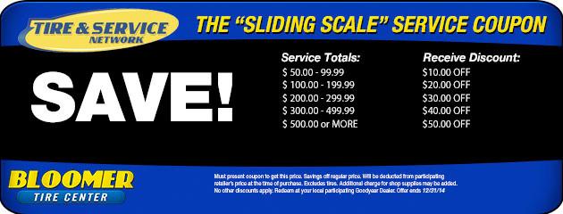 Sliding Scale Savings Coupon